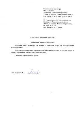 ИП Ходжаева